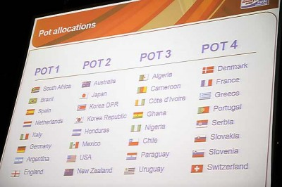 FIFA World Cup 2010 Pot allocations